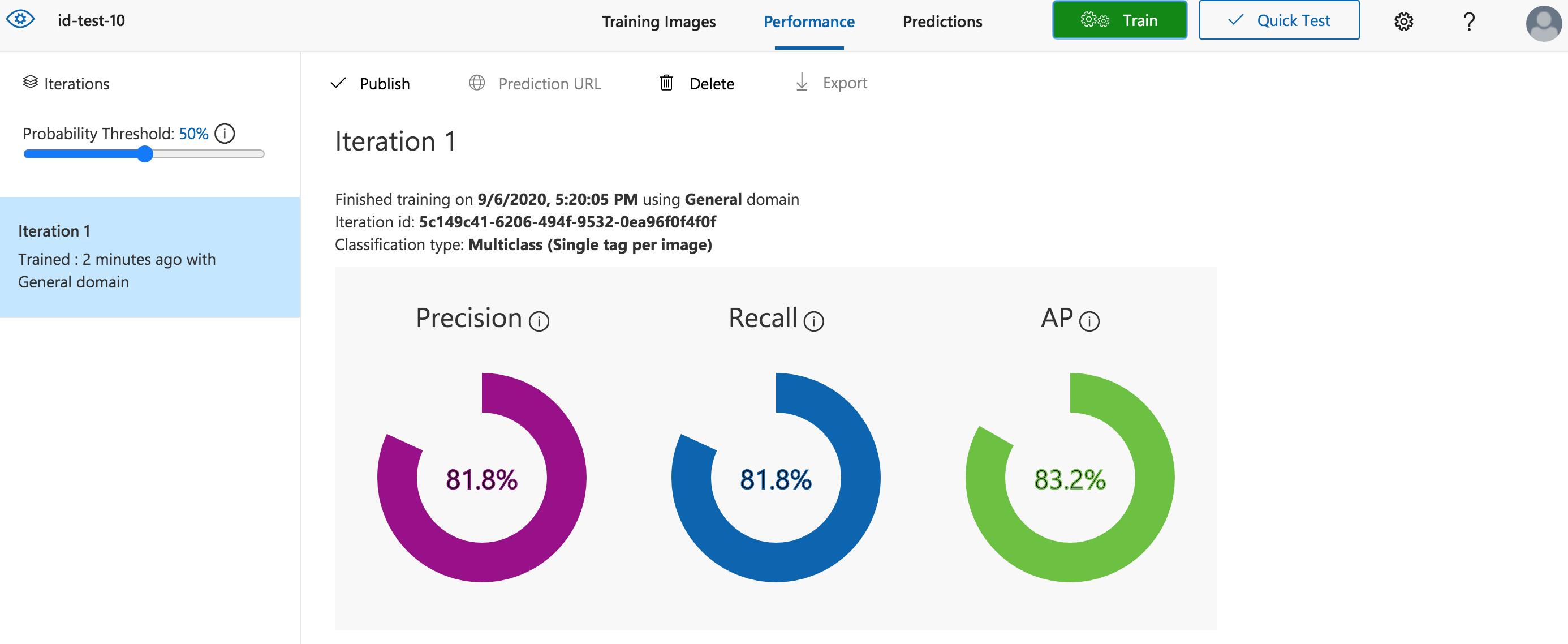 Custom Vision Test Performance